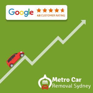 Metro Car Removal Sydney & cash for cars Infographics